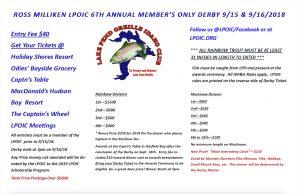 LPOIC's 2018 Annual Ross Milliken Members Only Derby